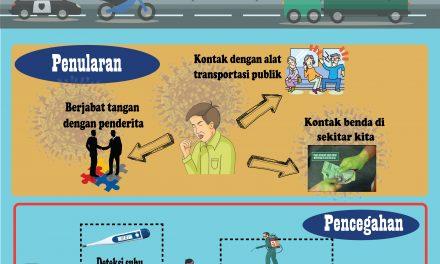Deal with COVID-19 pada Transportasi Umum